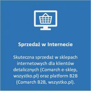 Moduł Sprzedaż w Internecie Comarch e-sklep, Comarch B2B, wszystko.pl